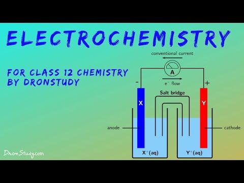 Electrochemistry   Class 12 XII Chemistry   CBSE   IIT-JEE   AIPMT