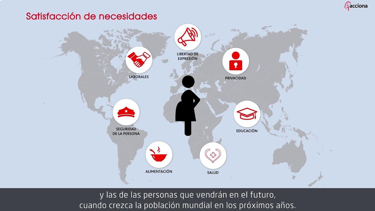 Los escenarios futuros | Sostenibilidad ACCIONA