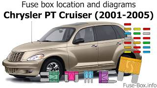 fuse box location and diagrams: chrysler pt cruiser (2001-2005) - youtube  youtube