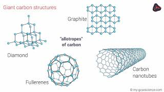OCR 9-1 Chemistry: Giant covalent structures