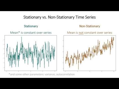 Time Series And First Differences