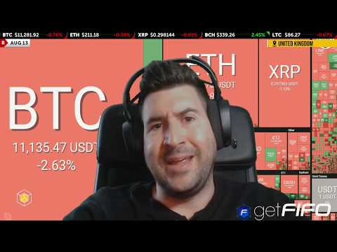 Crypto News – Crypto markets steady, looking for the next catalyst