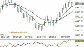 YM Jan 05, 2009 9:16 cst - Squawk Analyzer TradersAudio.com