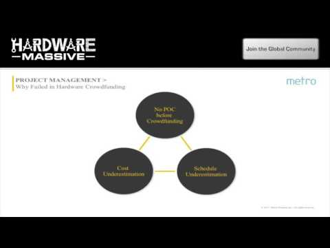 Managing Your Hardware Project: From Concept, Design, Prototype, to Tooling | Dennis You