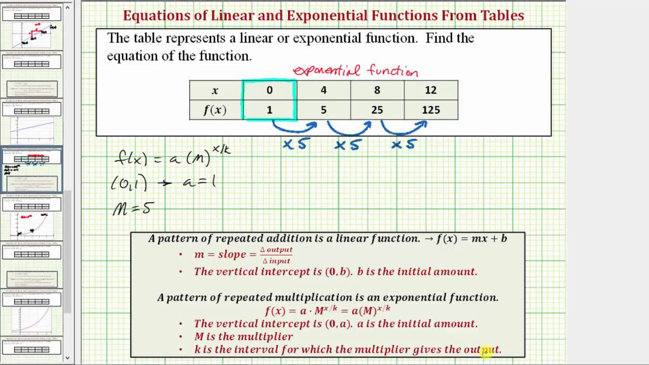 ex 1: determine if a table represents a linear or exponential