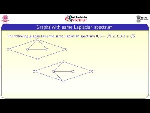 Laplacian matrix of a graph (MATH)