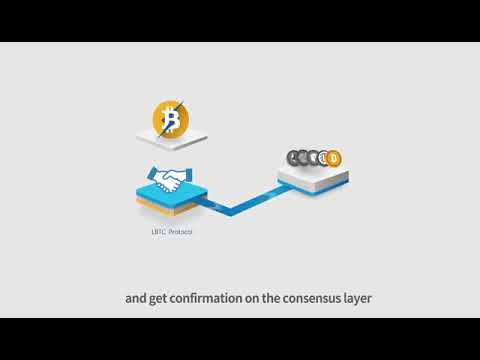 Introduction Of Lightning Bitcoin (LBTC)