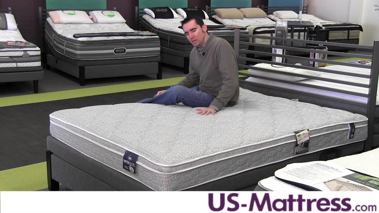 Tempur-Pedic Tempur-ProAdapt mattress - Consumer Reports