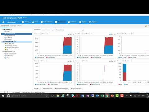 VMAX Performance Troubleshooting in the Unisphere Dashboard section