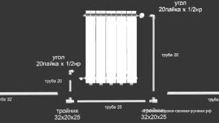 Подключение радиатора к полипропилену