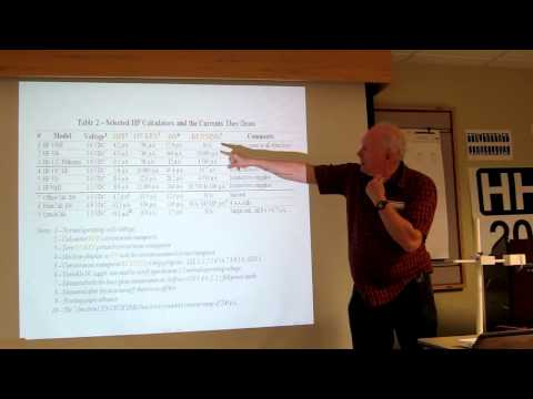 HHC 2012: Measuring HP Calculator Current