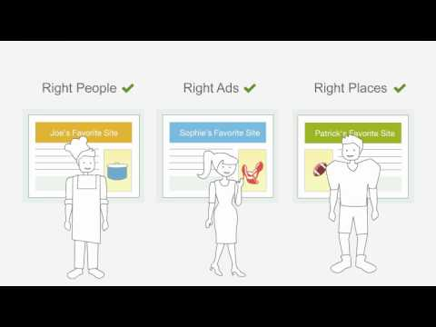 AdRoll product video