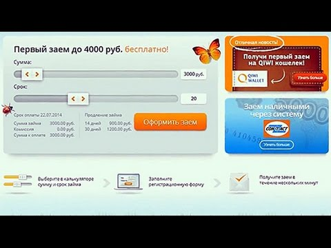 Кредит на карту по паспорту онлайн срочно