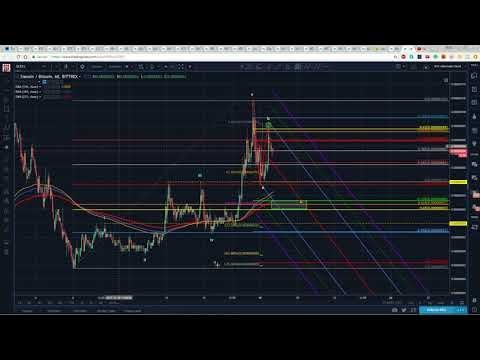 Digibyte Technical Analysis (DGB) : A new trend?  [December, 2017]