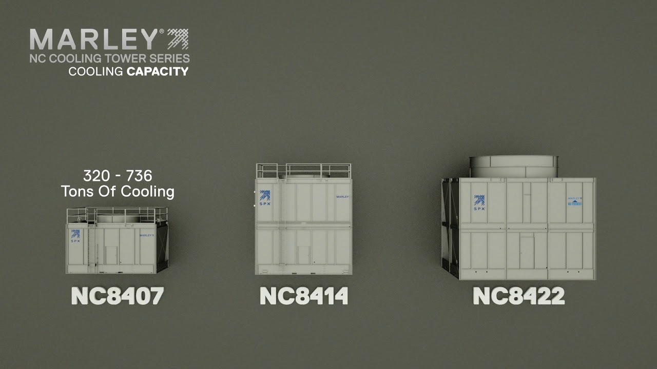 Marley® NC® Series - Size/Capacity Comparison Video