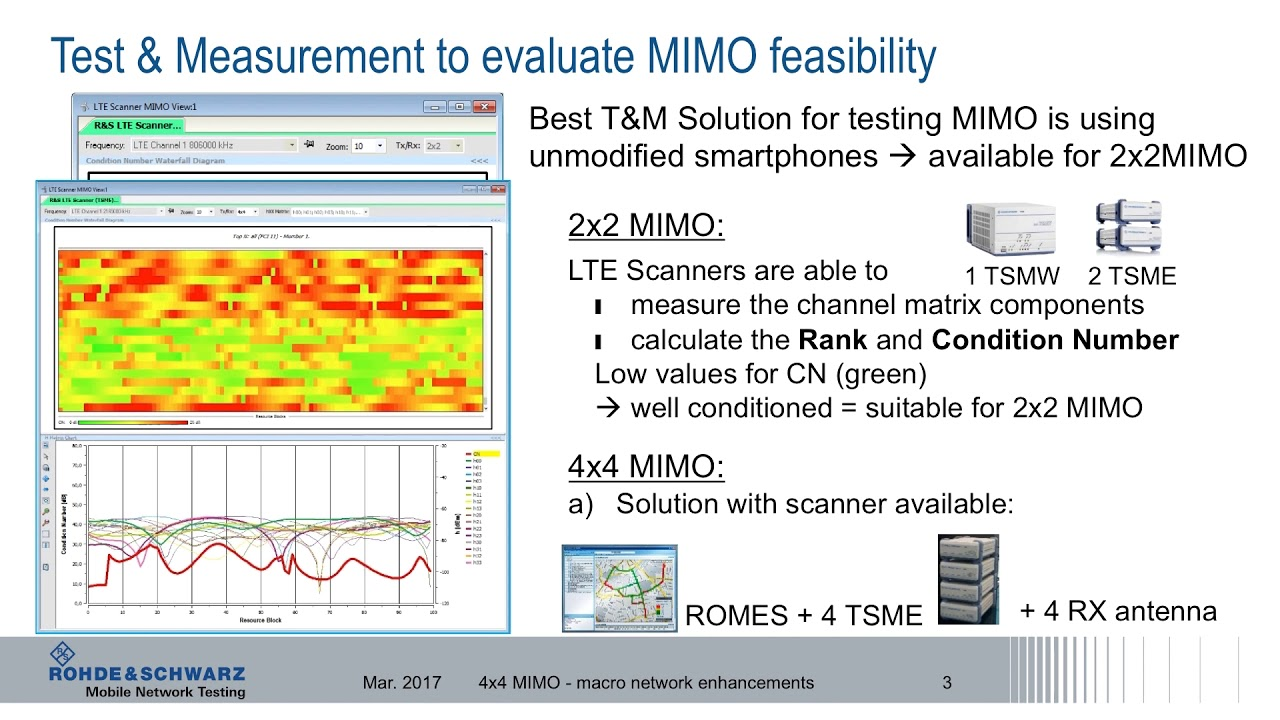 4x4 MIMO Overview and In-Field Testing Considerations