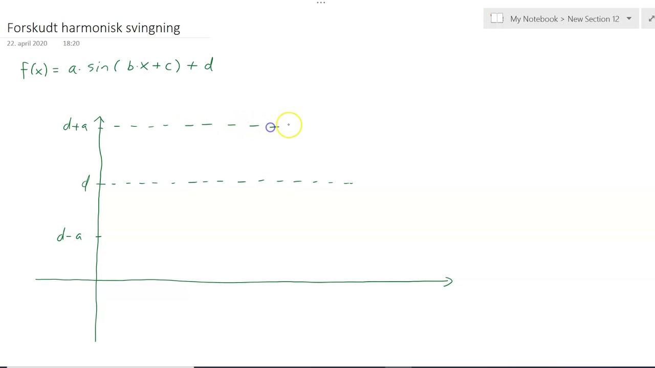 Graf for harmonisk svingning