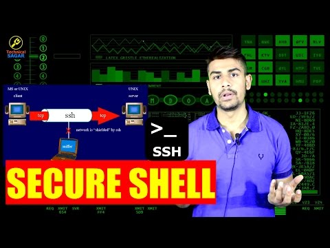 What is Secure Shell ? | SSH Explained in Hindi