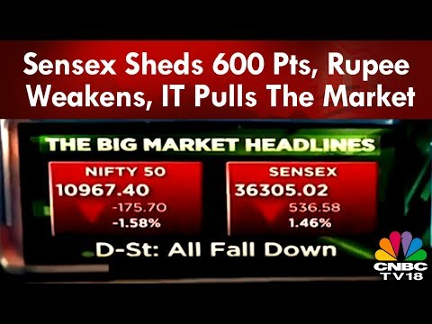 Market Today - 24th Sept | Sensex Sheds 600 Pts, Rupee Weakens, IT Pulls The Market | CNBC-TV18