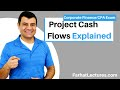 Project Cash Flows | Corporate Finance | CPA Exam BEC | CMA Exam | Chp 10 p 1