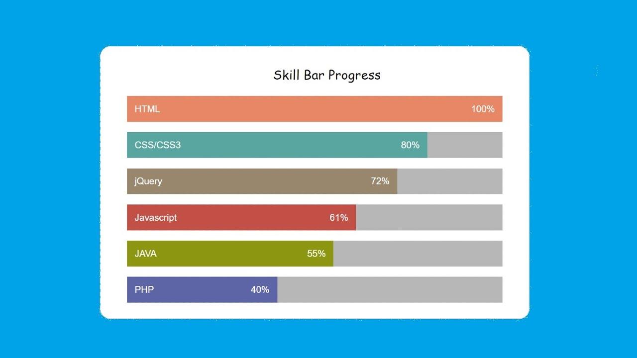 Animated skills Bar Html CSS || Awesome Animated Skill Bar Using Only HTML & CSS