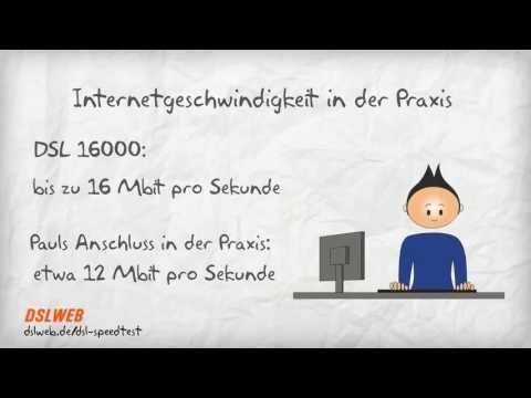 Internet Geschwindigkeit in der Praxis