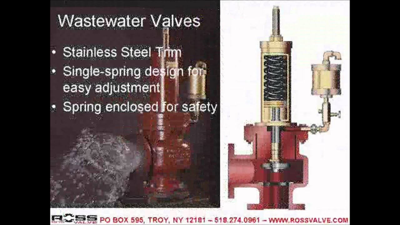 Ross Valve Wiring Diagram Libraries Stainless Steel Wire Trusted Diagramross Punch Press Drawing Sketch