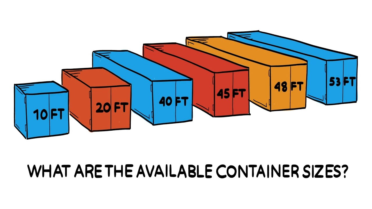 What Size Shipping Containers Can You Purchase Youtube