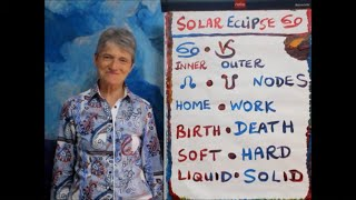 Solar Eclipse in Cancer July 2nd/3rd - Feeding Your Soul with Love