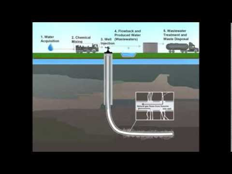Hemp Fuel makes Hydraulic Fracturing look like Mad Science