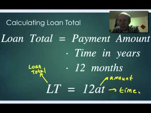 Math of Personal Finance 4.1 - Loans and Monthly Payments
