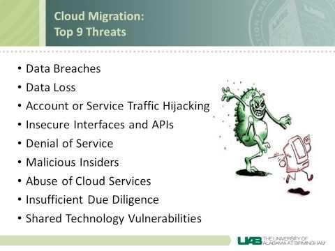 Cloud Migration Presentation
