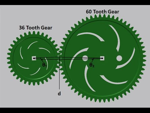 How to Determine Gear Ratio