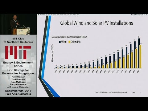 Grid Storage for Renewables Integration