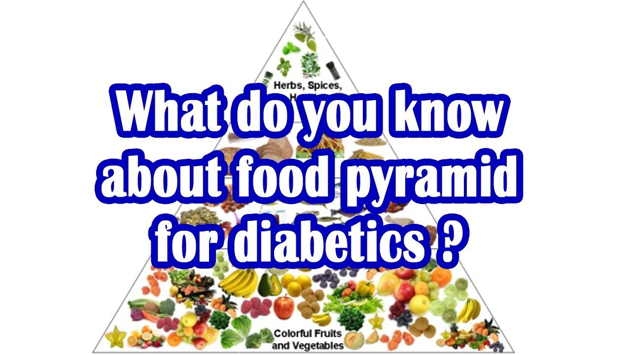 Food Pyramid For Diabetics Youtube