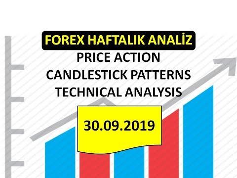 FOREX HAFTALIK ANALİZ / 30 Eylül ( Price Action Eğitim / Mum Çubuklar Foreks Teknik Analiz Eğitimi )