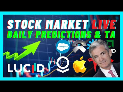 JEROME POWELL WILL SHAKE THE WHOLE STOCK MARKET! BUY NOW OR WAIT?! 🚀 🔥 | Stock Market Daily LIVE 🔥📈