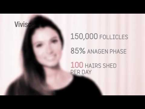 How Does Hair Grow: The Hair Growth Cycle Explained