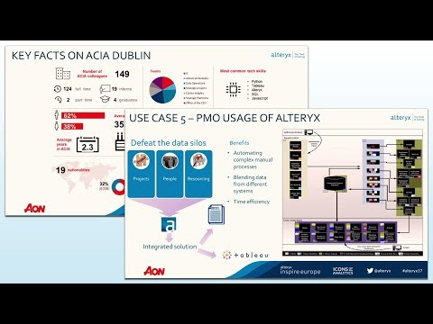 Aon - How Alteryx Empowers Agile Analytics at Aon - Inspire Europe 2017
