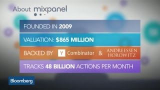How Mixpanel Is Achieving Unicorn Status