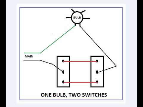 one bulb two switches youtube rh youtube com two lights one switch wiring diagram uk Light Switch Wiring Diagram