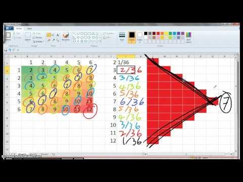 13stats 3.14 Triangular Distribution