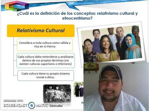 Fase 3 Cultura Un Concepto Antropologico