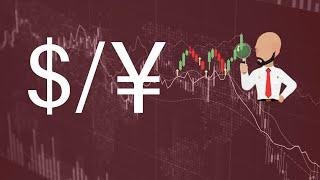 USD/JPY Technical Analysis - Hantec Markets   16/10/2019