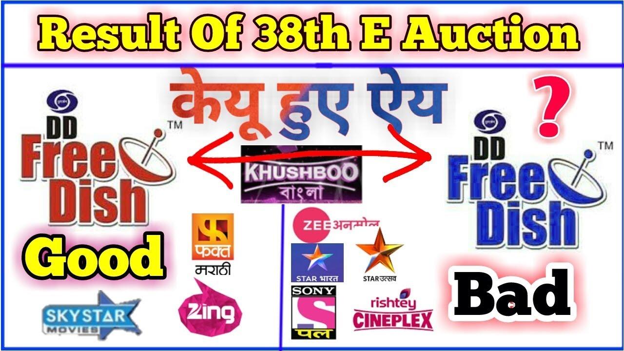 Dd free dish hd channel list 2020