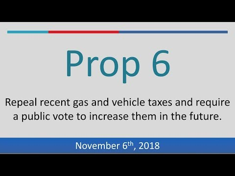 Proposition 6 (2018): Repeal Gas and Vehicle Taxes