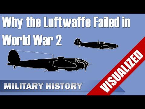 Why The Luftwaffe Failed In World War 2