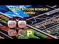 Bitcoin Borsaları ile Alım Satım Yapma - PARİBU