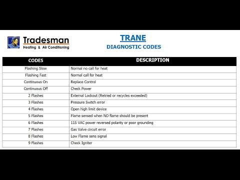 TRANE Diagnostic Fault Codes YouTube