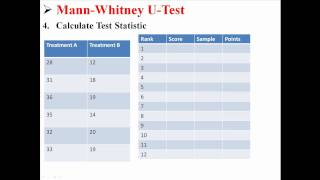 Mann-Whitney U-Test